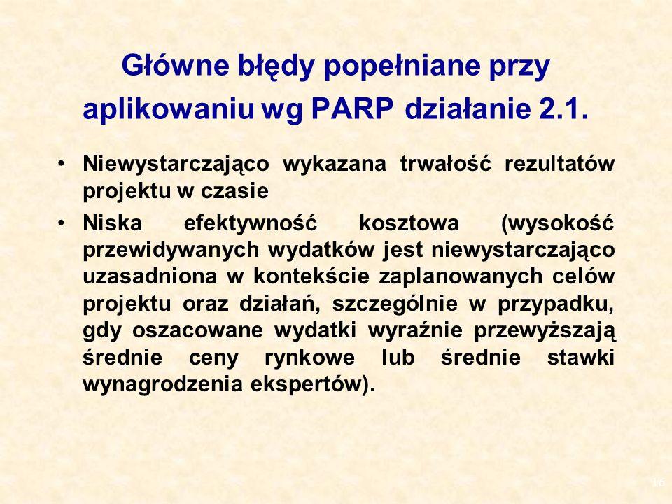 16 Główne błędy popełniane przy aplikowaniu wg PARP działanie 2.1.