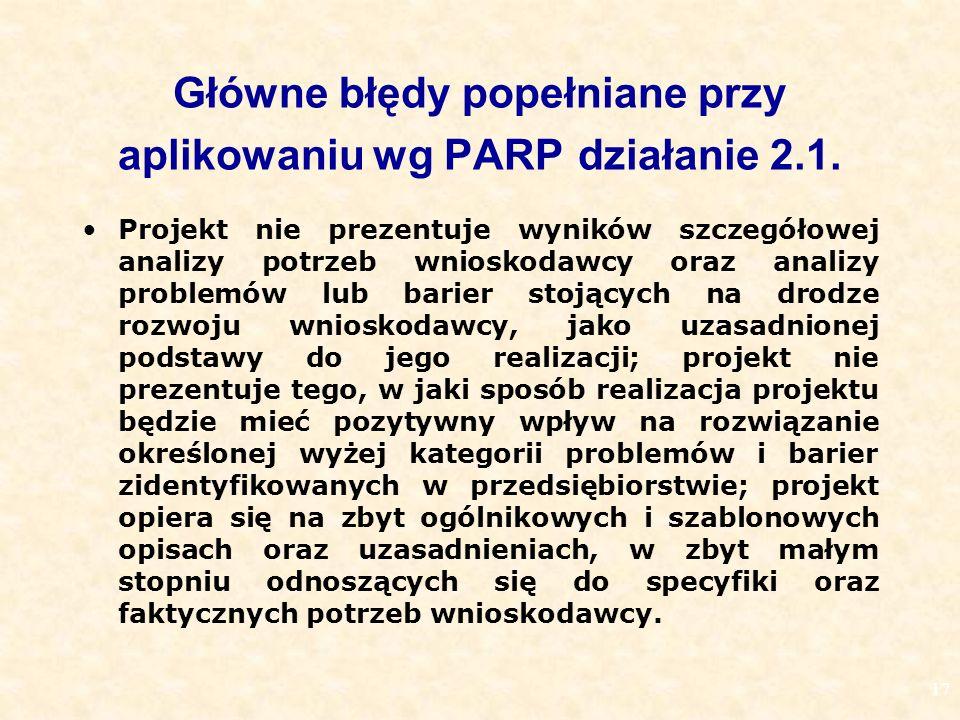 17 Główne błędy popełniane przy aplikowaniu wg PARP działanie 2.1.