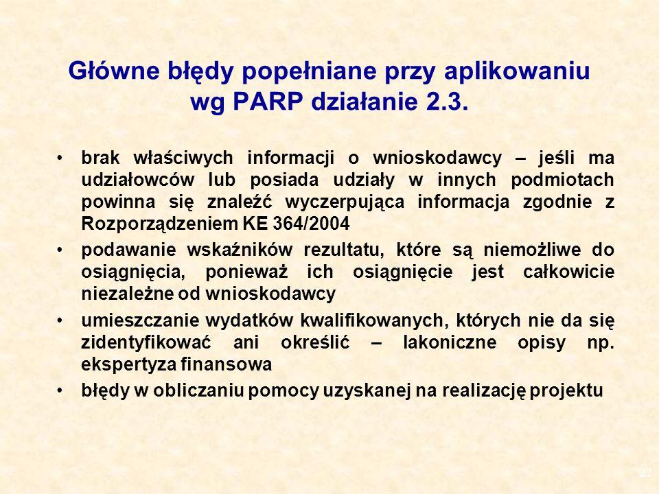22 Główne błędy popełniane przy aplikowaniu wg PARP działanie 2.3.