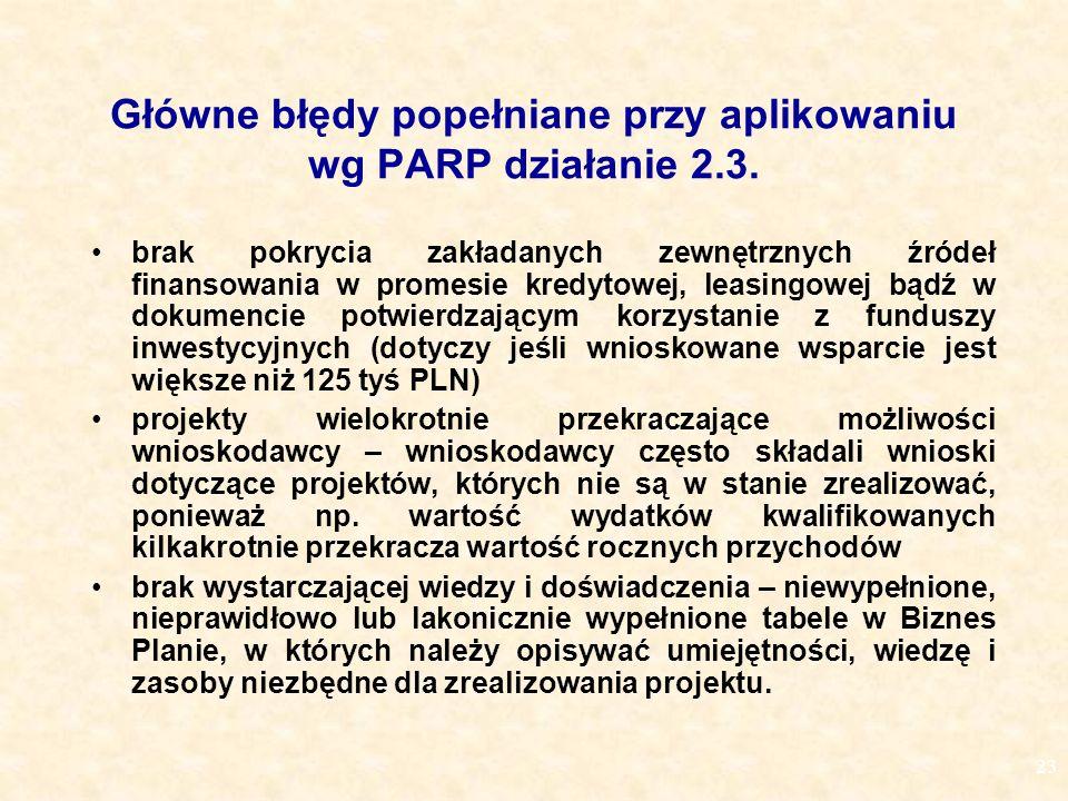 23 Główne błędy popełniane przy aplikowaniu wg PARP działanie 2.3.