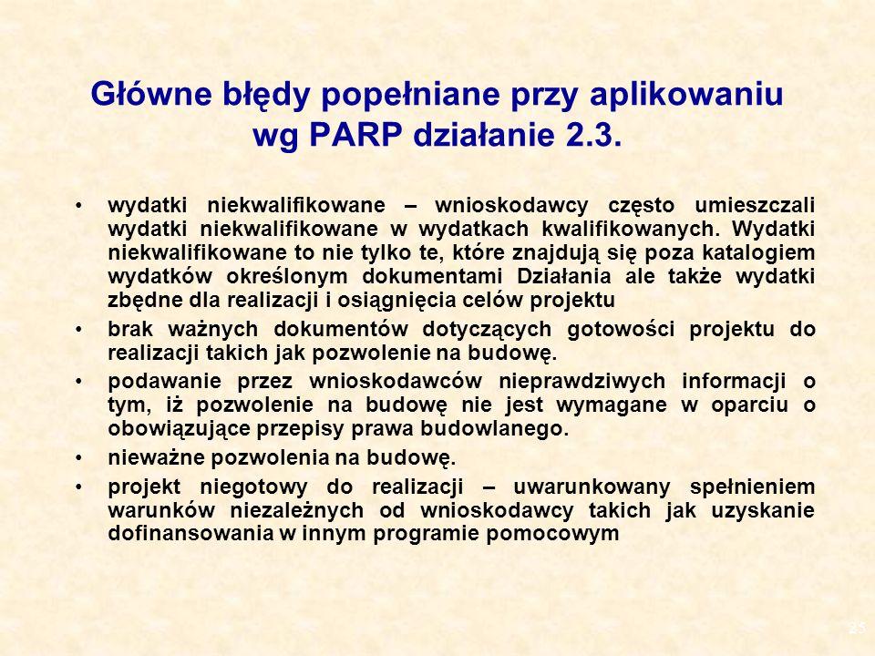 25 Główne błędy popełniane przy aplikowaniu wg PARP działanie 2.3.