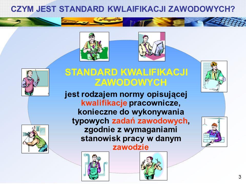 3 CZYM JEST STANDARD KWLAIFIKACJI ZAWODOWYCH? STANDARD KWALIFIKACJI ZAWODOWYCH jest rodzajem normy opisującej kwalifikacje pracownicze, konieczne do w