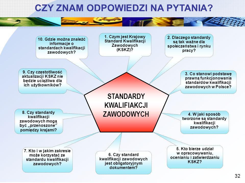 32 STANDARDY KWALIFIAKCJI ZAWODOWYCH 1. Czym jest Krajowy Standard Kwalifikacji Zawodowych (KSKZ)? 2. Dlaczego standardy są tak ważne dla społeczeństw