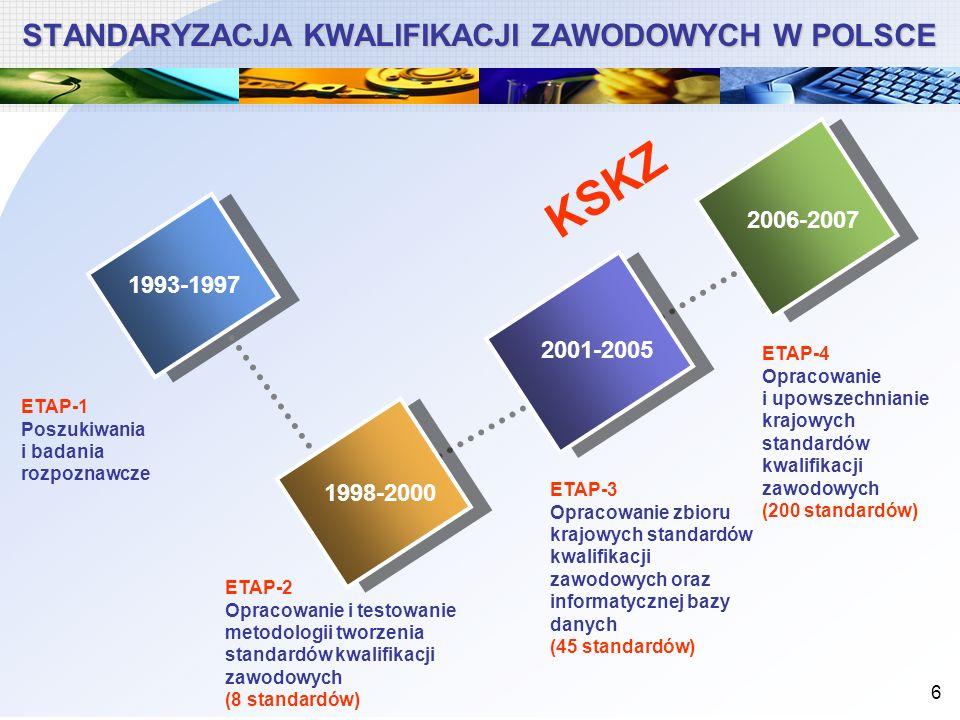 6 STANDARYZACJA KWALIFIKACJI ZAWODOWYCH W POLSCE ETAP-3 Opracowanie zbioru krajowych standardów kwalifikacji zawodowych oraz informatycznej bazy danyc