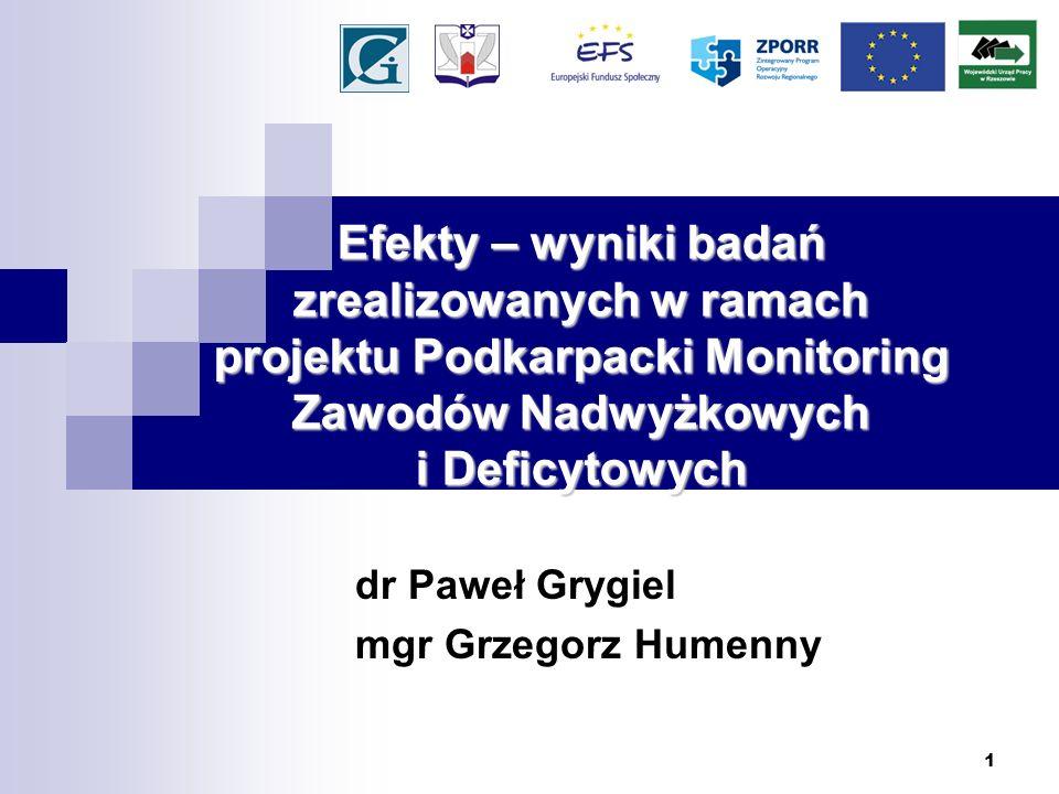 1 Efekty – wyniki badań zrealizowanych w ramach projektu Podkarpacki Monitoring Zawodów Nadwyżkowych i Deficytowych dr Paweł Grygiel mgr Grzegorz Humenny