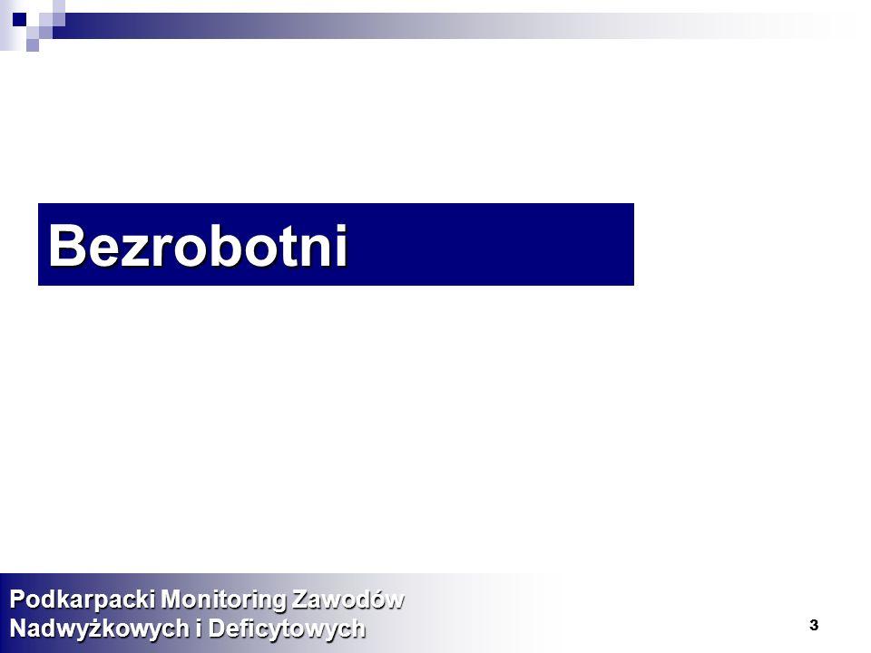4 Liczba bezrobotnych zarejestrowanych w województwie podkarpackim na koniec roku w latach 1999-2004 Podkarpacki Monitoring Zawodów Nadwyżkowych i Deficytowych