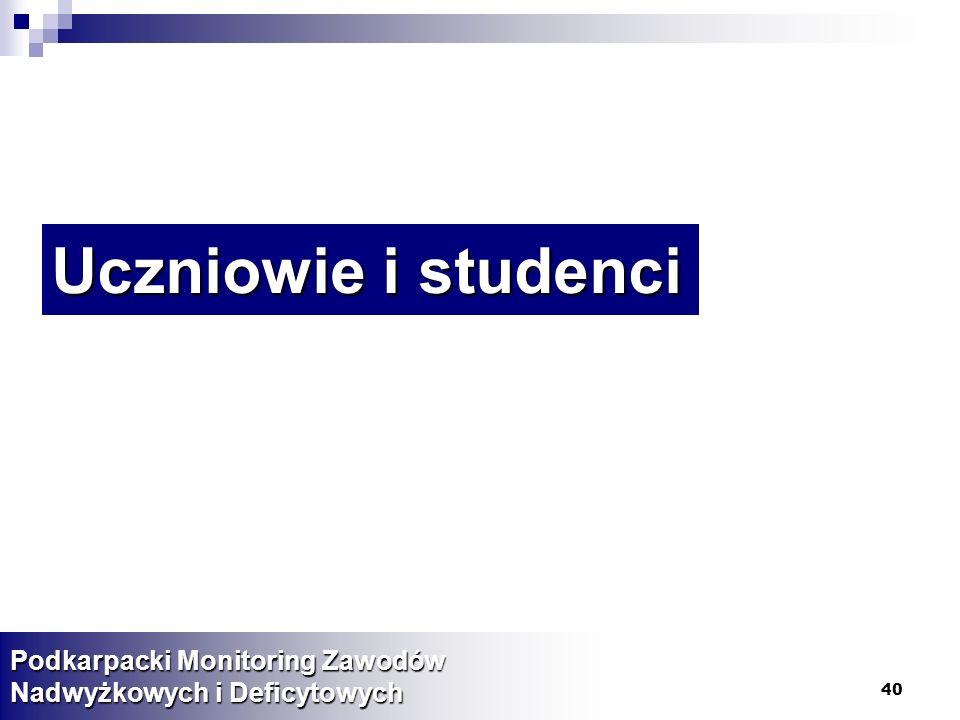 40 Uczniowie i studenci Podkarpacki Monitoring Zawodów Nadwyżkowych i Deficytowych