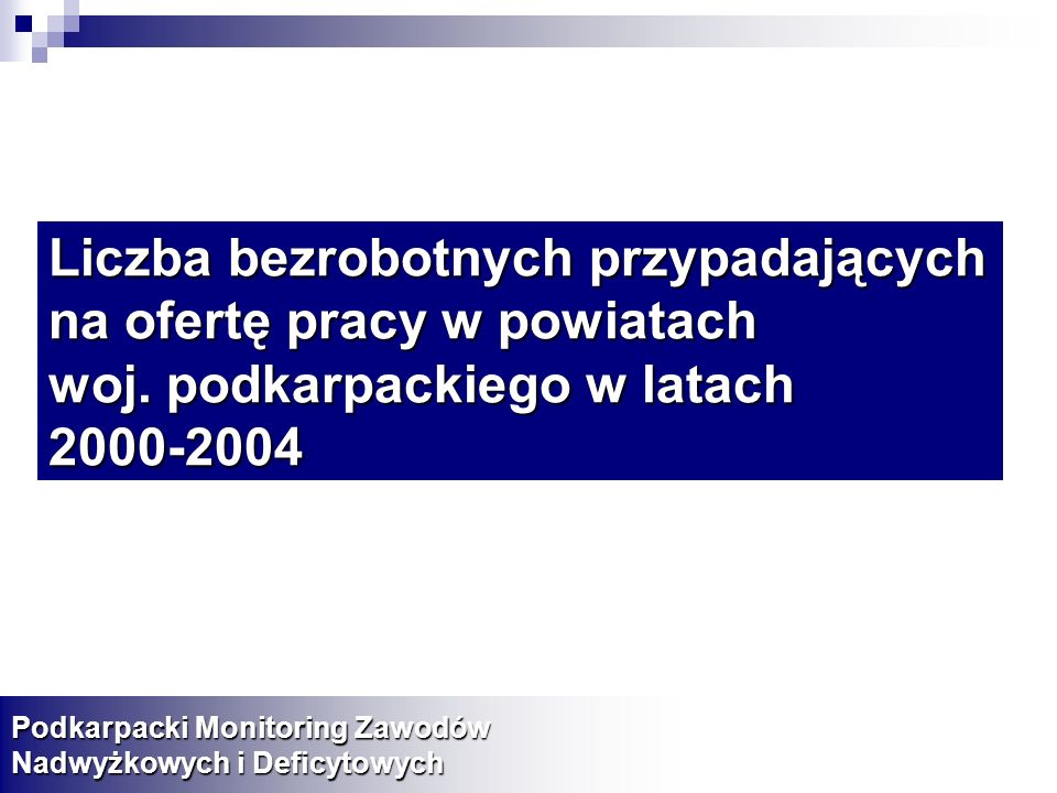 Liczba bezrobotnych przypadających na ofertę pracy w powiatach woj. podkarpackiego w latach 2000-2004 Podkarpacki Monitoring Zawodów Nadwyżkowych i De
