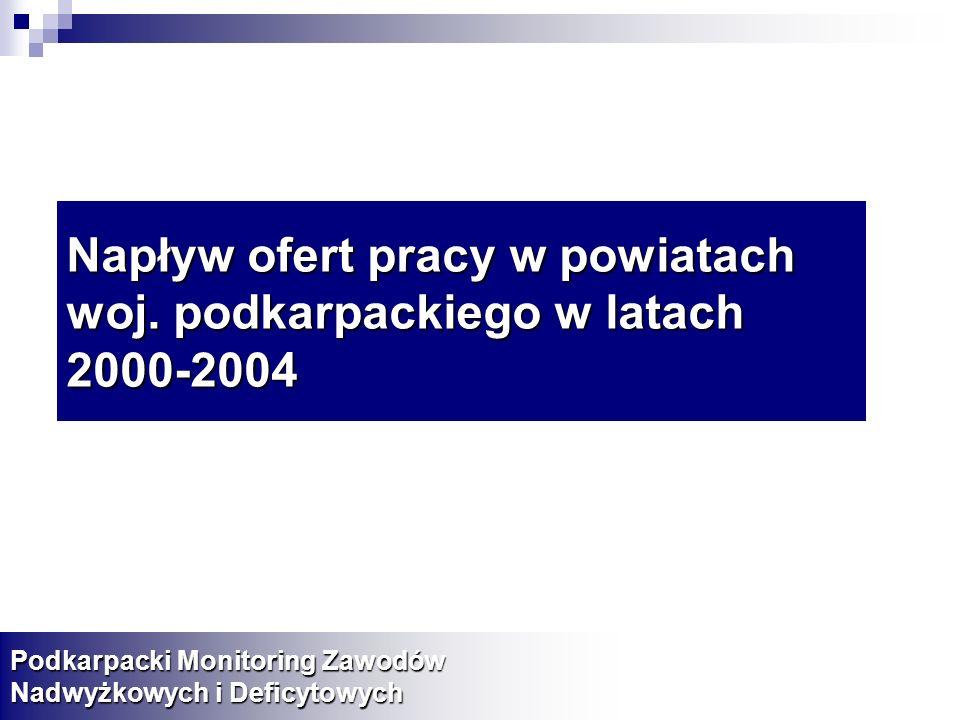 Napływ ofert pracy w powiatach woj. podkarpackiego w latach 2000-2004 Podkarpacki Monitoring Zawodów Nadwyżkowych i Deficytowych