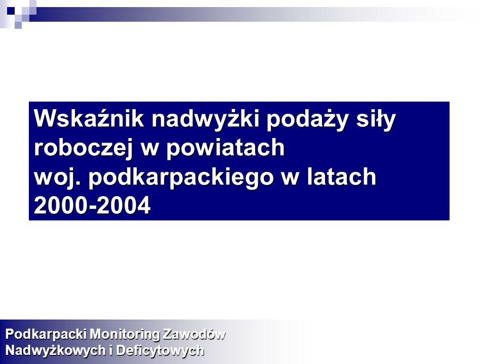 Wskaźnik nadwyżki podaży siły roboczej w powiatach woj. podkarpackiego w latach 2000-2004 Podkarpacki Monitoring Zawodów Nadwyżkowych i Deficytowych