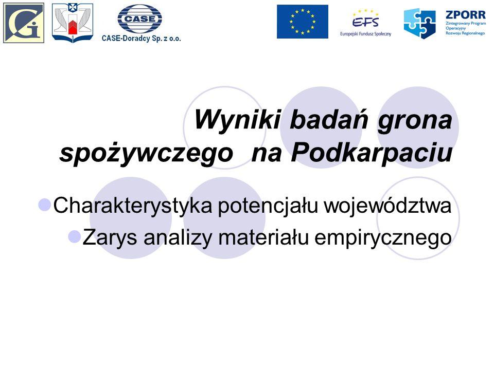 Wyniki badań grona spożywczego na Podkarpaciu Charakterystyka potencjału województwa Zarys analizy materiału empirycznego