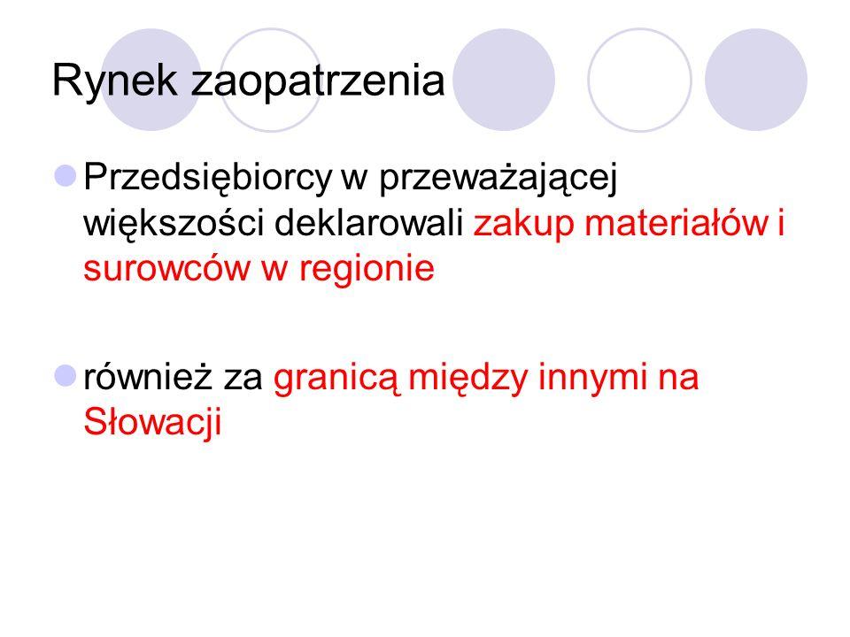 Rynek zaopatrzenia Przedsiębiorcy w przeważającej większości deklarowali zakup materiałów i surowców w regionie również za granicą między innymi na Słowacji