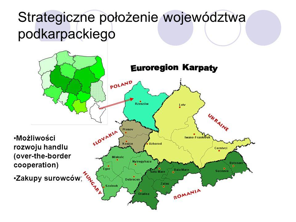 Strategiczne położenie województwa podkarpackiego Możliwości rozwoju handlu (over-the-border cooperation) Zakupy surowców;