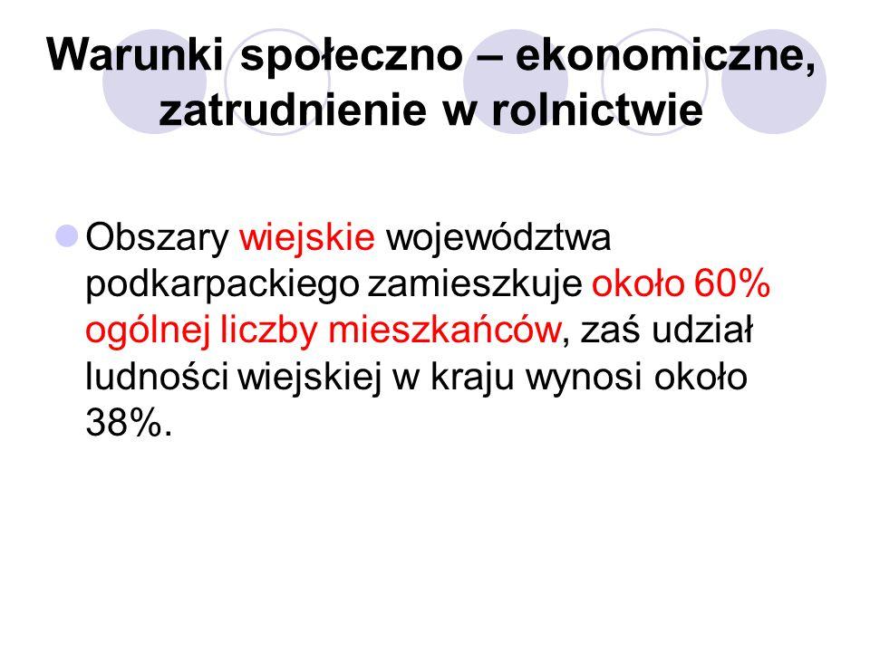 Warunki społeczno – ekonomiczne, zatrudnienie w rolnictwie Obszary wiejskie województwa podkarpackiego zamieszkuje około 60% ogólnej liczby mieszkańców, zaś udział ludności wiejskiej w kraju wynosi około 38%.