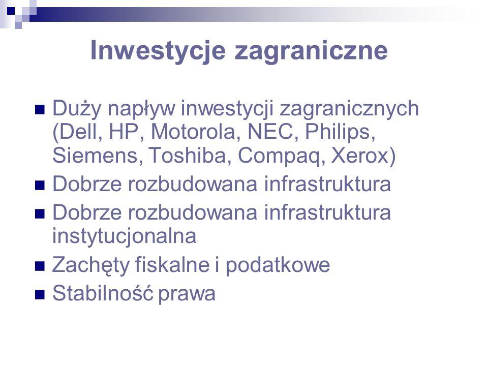 Inwestycje zagraniczne Duży napływ inwestycji zagranicznych (Dell, HP, Motorola, NEC, Philips, Siemens, Toshiba, Compaq, Xerox) Dobrze rozbudowana infrastruktura Dobrze rozbudowana infrastruktura instytucjonalna Zachęty fiskalne i podatkowe Stabilność prawa