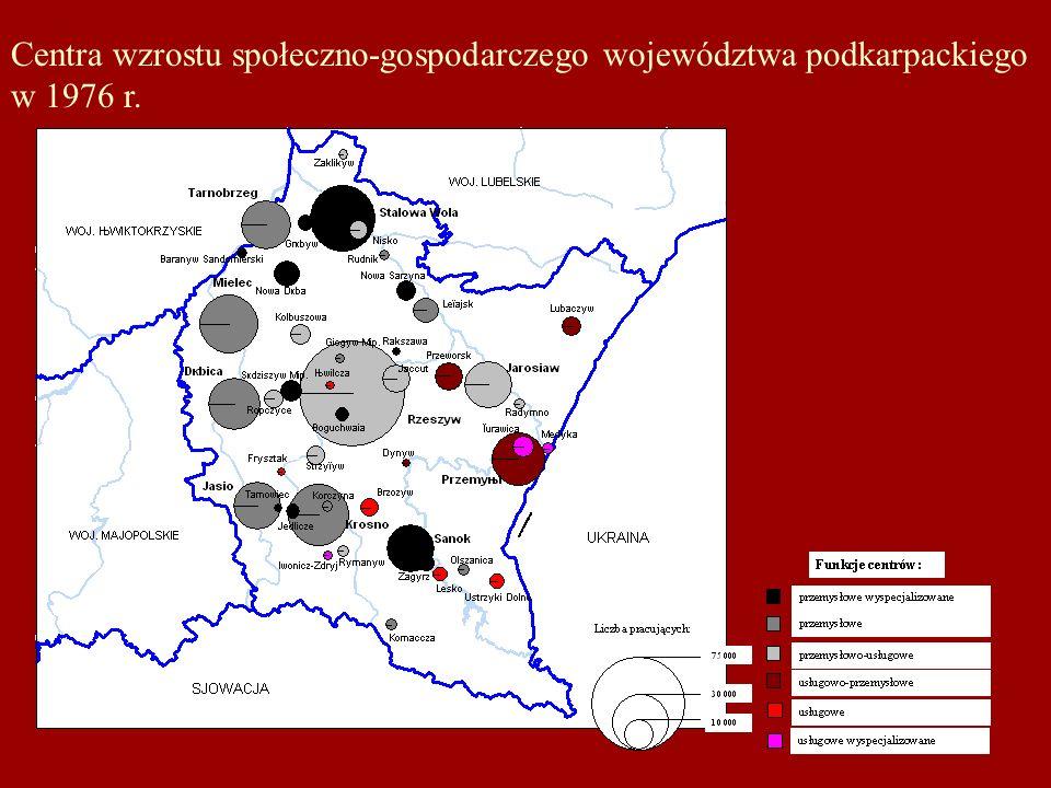 Centra wzrostu społeczno-gospodarczego województwa podkarpackiego w 1976 r.