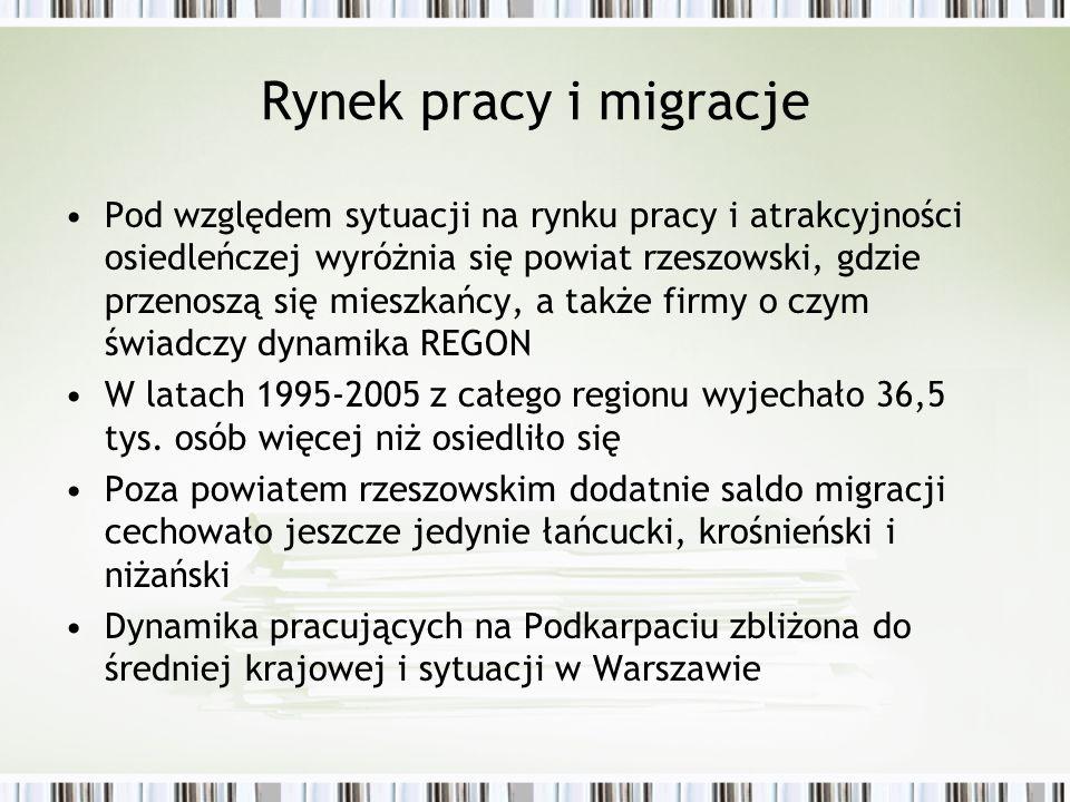 Rynek pracy i migracje Pod względem sytuacji na rynku pracy i atrakcyjności osiedleńczej wyróżnia się powiat rzeszowski, gdzie przenoszą się mieszkańc