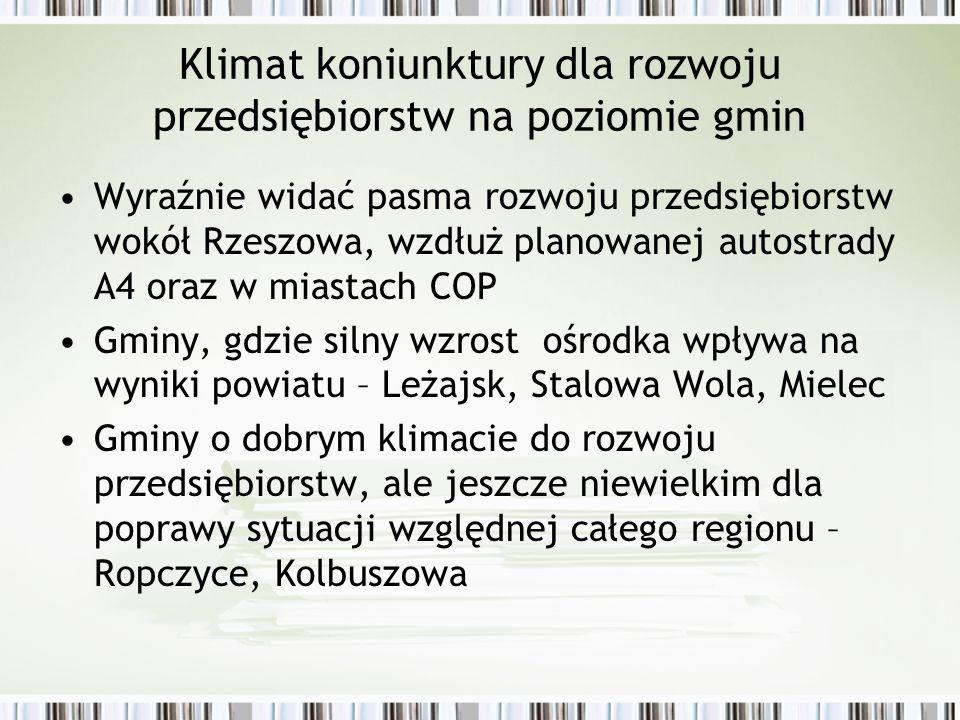Klimat koniunktury dla rozwoju przedsiębiorstw na poziomie gmin Wyraźnie widać pasma rozwoju przedsiębiorstw wokół Rzeszowa, wzdłuż planowanej autostr