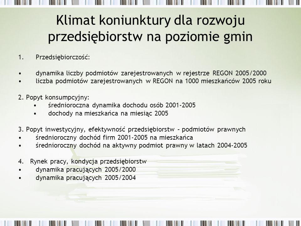 Klimat koniunktury dla rozwoju przedsiębiorstw na poziomie gmin 1.Przedsiębiorczość: dynamika liczby podmiotów zarejestrowanych w rejestrze REGON 2005