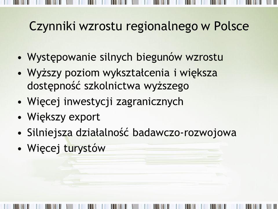 Czynniki wzrostu regionalnego w Polsce Występowanie silnych biegunów wzrostu Wyższy poziom wykształcenia i większa dostępność szkolnictwa wyższego Wię