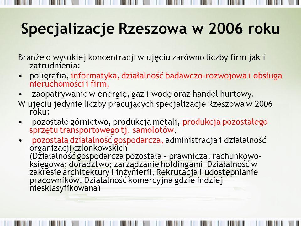 Specjalizacje Rzeszowa w 2006 roku Branże o wysokiej koncentracji w ujęciu zarówno liczby firm jak i zatrudnienia: poligrafia, informatyka, działalnoś
