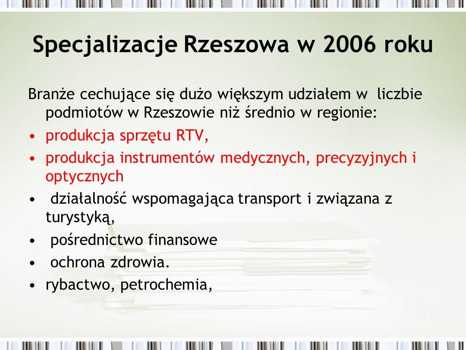 Specjalizacje Rzeszowa w 2006 roku Branże cechujące się dużo większym udziałem w liczbie podmiotów w Rzeszowie niż średnio w regionie: produkcja sprzę