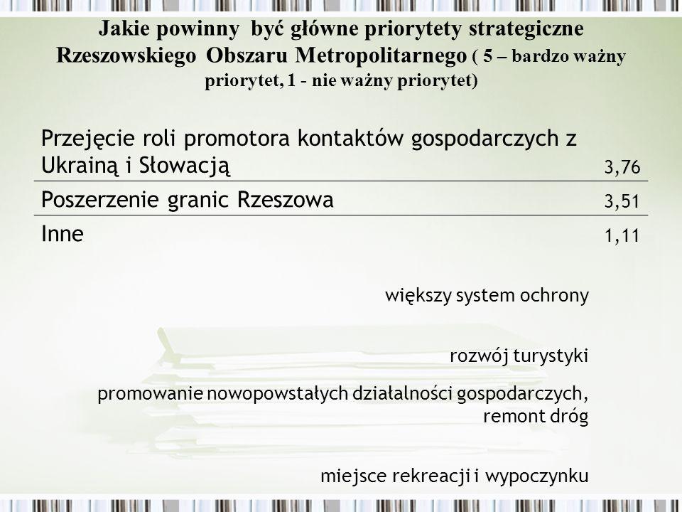 Jakie powinny być główne priorytety strategiczne Rzeszowskiego Obszaru Metropolitarnego ( 5 – bardzo ważny priorytet, 1 - nie ważny priorytet) Przejęc