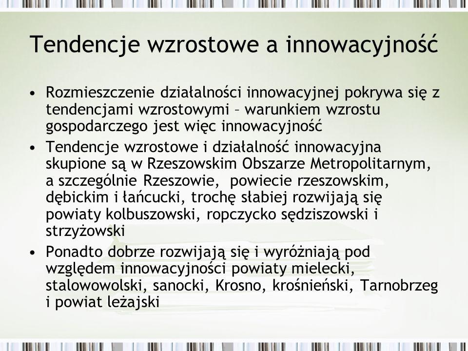 Tendencje wzrostowe a innowacyjność Rozmieszczenie działalności innowacyjnej pokrywa się z tendencjami wzrostowymi – warunkiem wzrostu gospodarczego j