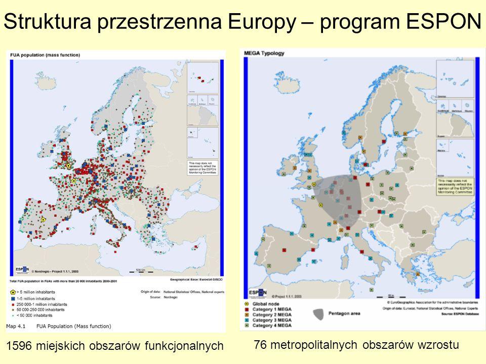 Struktura przestrzenna Europy – program ESPON 1596 miejskich obszarów funkcjonalnych 76 metropolitalnych obszarów wzrostu