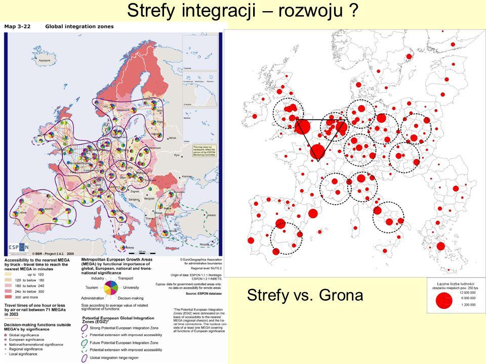 Strefy integracji – rozwoju ? Strefy vs. Grona