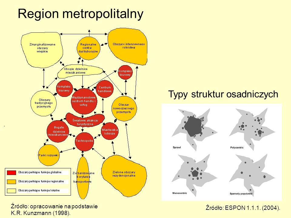 Źródło: opracowanie na podstawie K.R. Kunzmann (1998). Region metropolitalny Źródło: ESPON 1.1.1. (2004). Typy struktur osadniczych