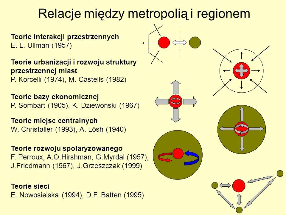 Relacje między metropolią i regionem.. Teorie interakcji przestrzennych E. L. Ullman (1957) Teorie urbanizacji i rozwoju struktury przestrzennej miast