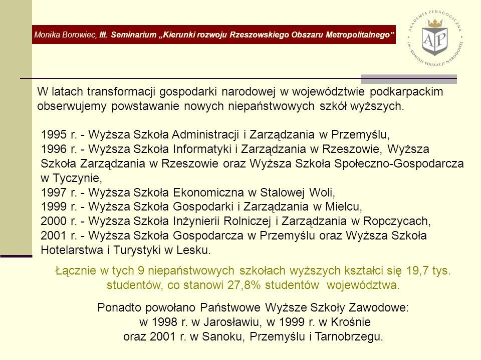 1995 r.- Wyższa Szkoła Administracji i Zarządzania w Przemyślu, 1996 r.