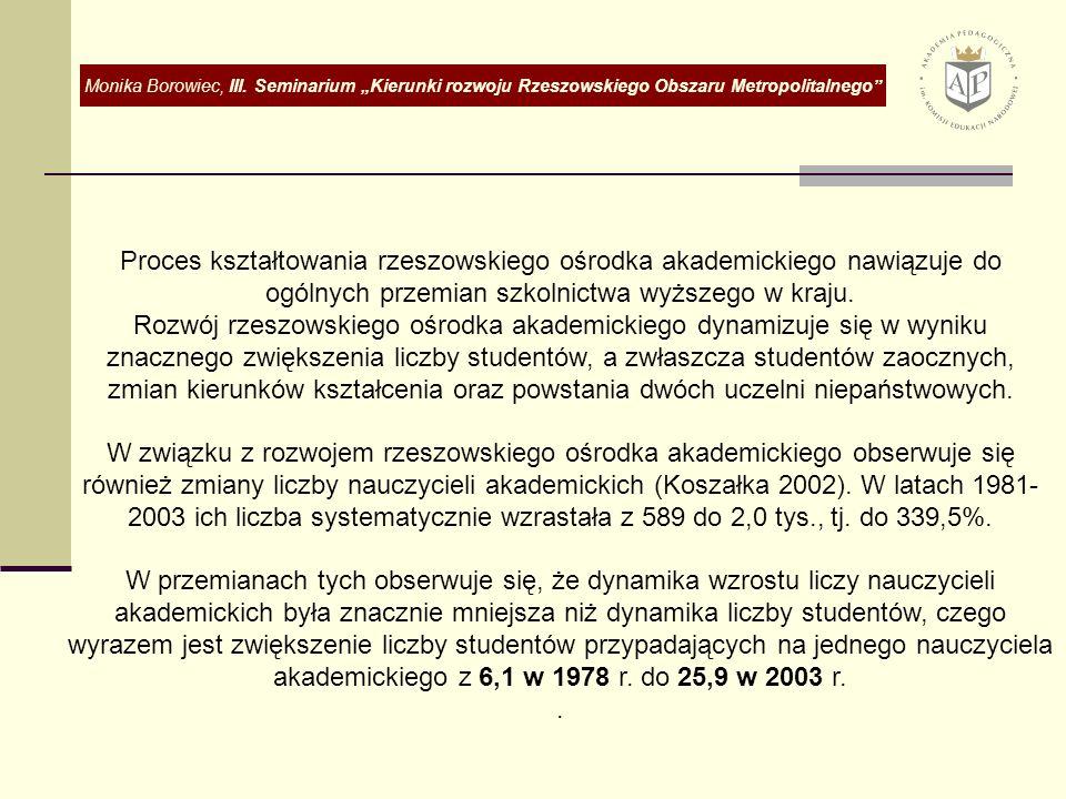 Proces kształtowania rzeszowskiego ośrodka akademickiego nawiązuje do ogólnych przemian szkolnictwa wyższego w kraju.