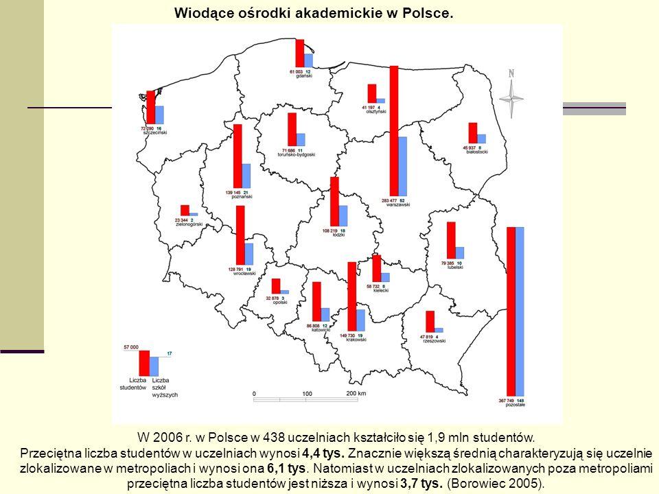 Szkolnictwo wyższe województwa podkarpackiego na tle polskich województw w 2006 r.