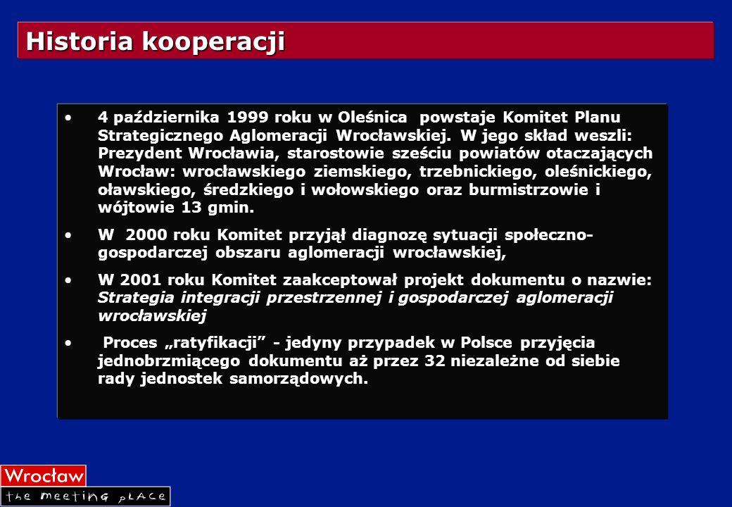 Historia kooperacji 4 października 1999 roku w Oleśnica powstaje Komitet Planu Strategicznego Aglomeracji Wrocławskiej. W jego skład weszli: Prezydent