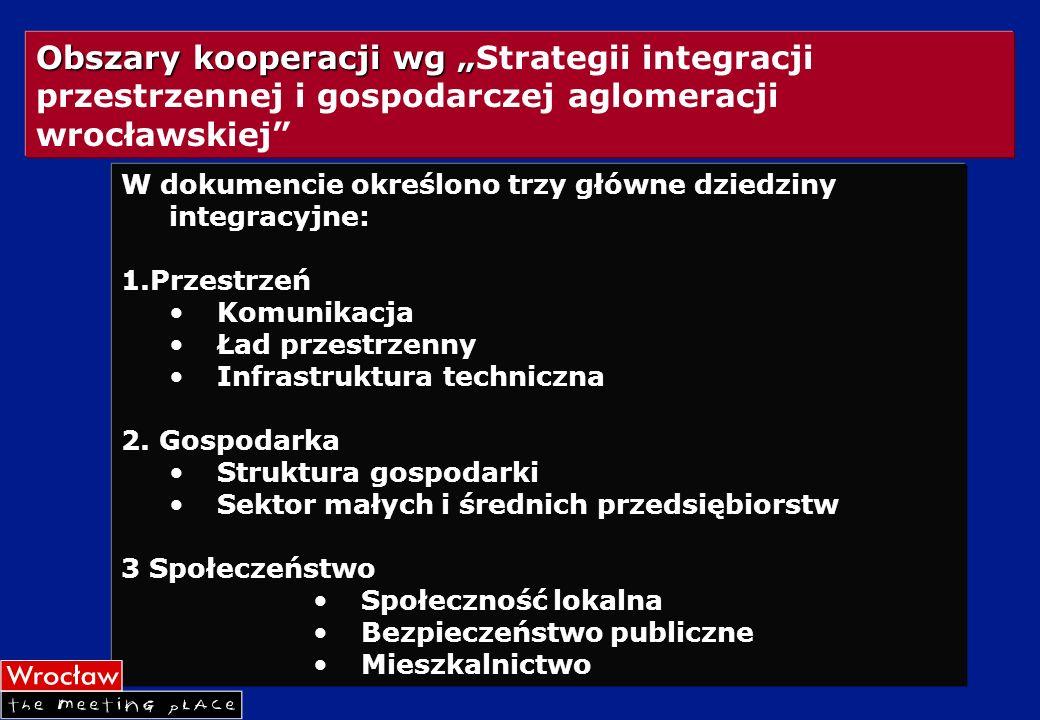Obszary kooperacji wg Obszary kooperacji wg Strategii integracji przestrzennej i gospodarczej aglomeracji wrocławskiej W dokumencie określono trzy głó