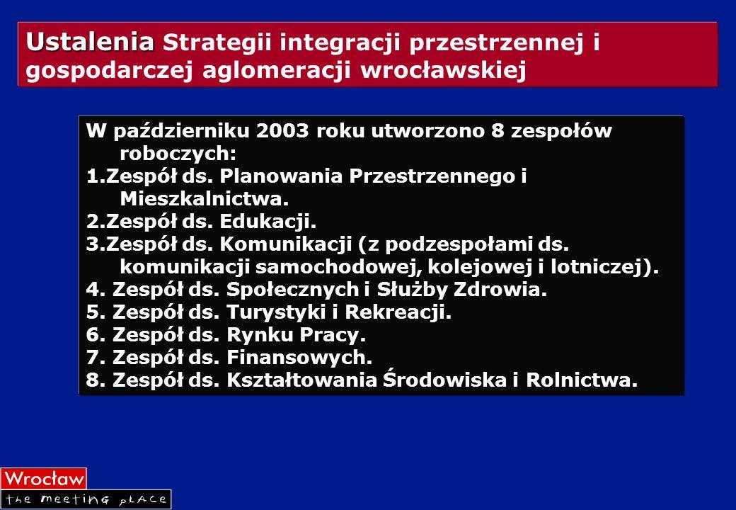 Ustalenia Ustalenia Strategii integracji przestrzennej i gospodarczej aglomeracji wrocławskiej W październiku 2003 roku utworzono 8 zespołów roboczych