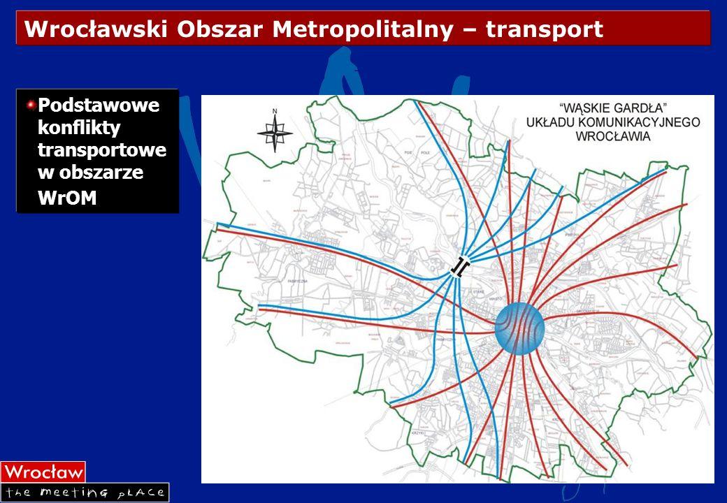 Wrocławski Obszar Metropolitalny – transport Podstawowe konflikty transportowe w obszarze WrOM