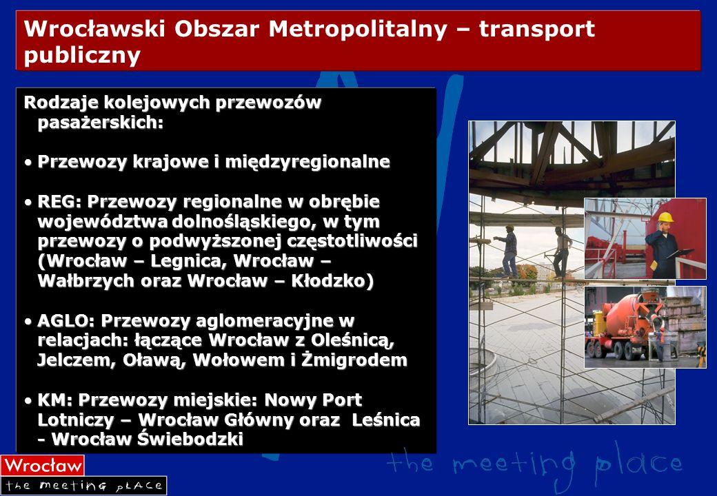 Wrocławski Obszar Metropolitalny – transport publiczny Rodzaje kolejowych przewozów pasażerskich: Przewozy krajowe i międzyregionalnePrzewozy krajowe