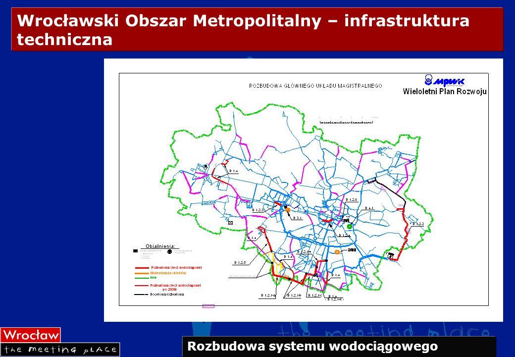 Wrocławski Obszar Metropolitalny – infrastruktura techniczna Rozbudowa systemu wodociągowego