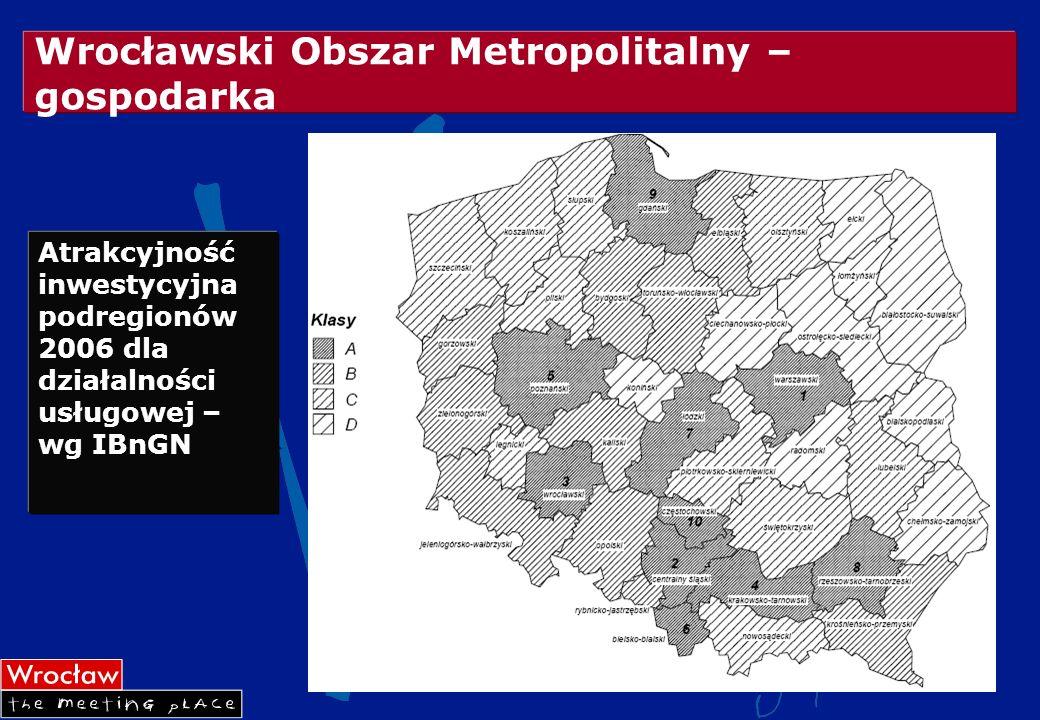 Wrocławski Obszar Metropolitalny – gospodarka Atrakcyjność inwestycyjna podregionów 2006 dla działalności usługowej – wg IBnGN