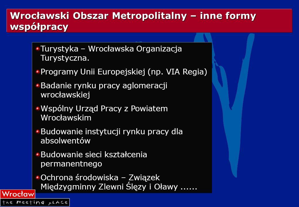 Turystyka – Wrocławska Organizacja Turystyczna. Programy Unii Europejskiej (np. VIA Regia) Badanie rynku pracy aglomeracji wrocławskiej Wspólny Urząd