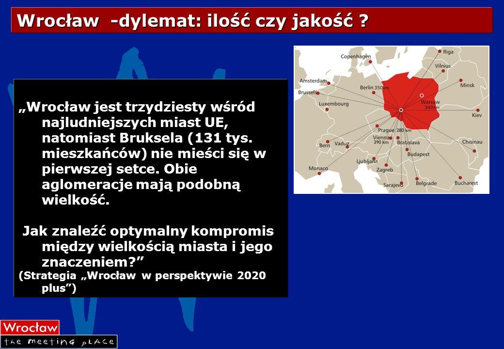 Wrocław -dylemat: ilość czy jakość ? Wrocław jest trzydziesty wśród najludniejszych miast UE, natomiast Bruksela (131 tys. mieszkańców) nie mieści się