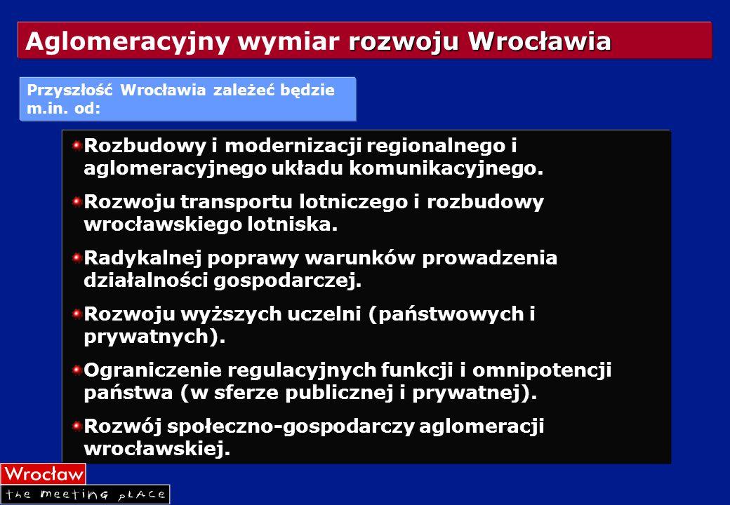 rozwoju Wrocławia Aglomeracyjny wymiar rozwoju Wrocławia Logika sytuacji wskazuje na konieczność transformacji Wrocławia w funkcjonalne i symboliczne jądro milionowej aglomeracji.