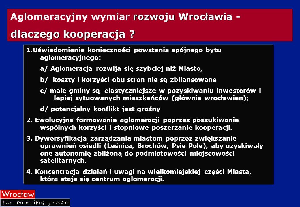 rozwoju Wrocławia - Aglomeracyjny wymiar rozwoju Wrocławia - dlaczego kooperacja ? 1.Uświadomienie konieczności powstania spójnego bytu aglomeracyjneg