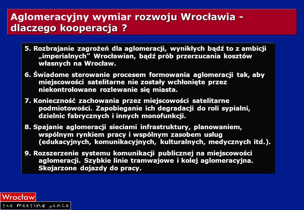 rozwoju Wrocławia - Aglomeracyjny wymiar rozwoju Wrocławia - dlaczego kooperacja ? 5. Rozbrajanie zagrożeń dla aglomeracji, wynikłych bądź to z ambicj