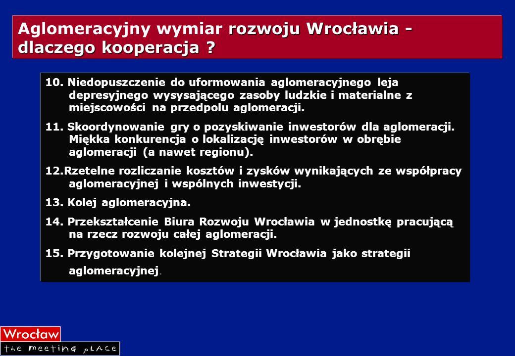 rozwoju Wrocławia - Aglomeracyjny wymiar rozwoju Wrocławia - dlaczego kooperacja ? 10. Niedopuszczenie do uformowania aglomeracyjnego leja depresyjneg