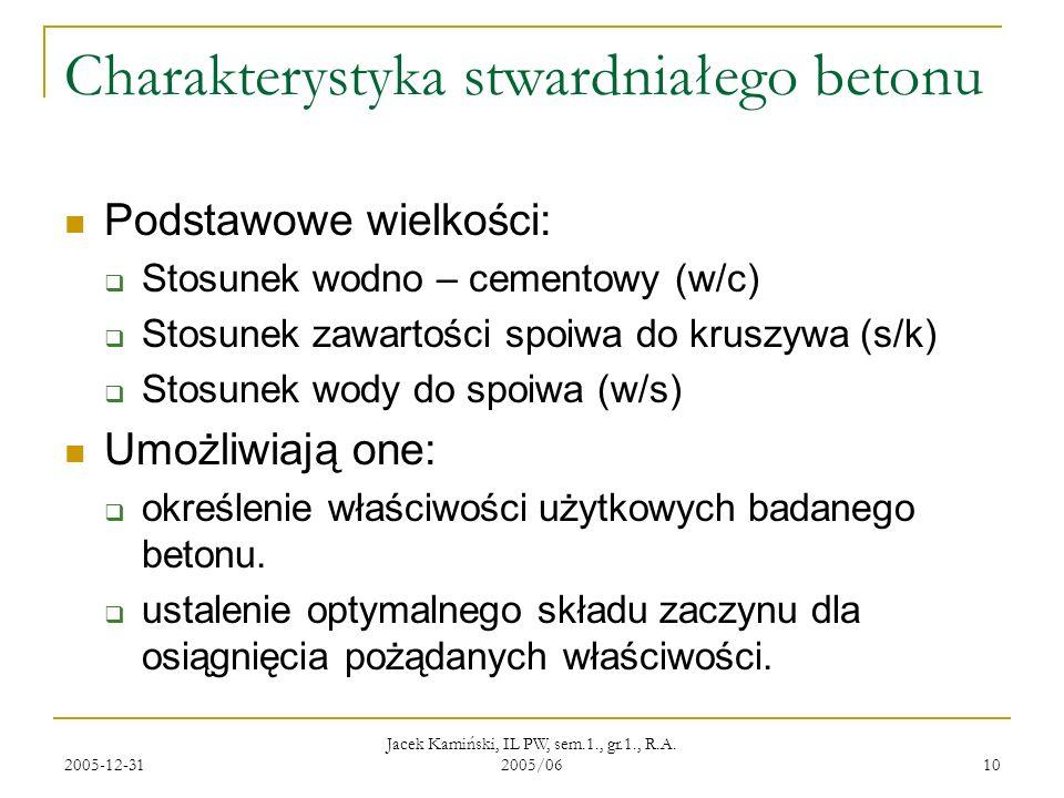 2005-12-31 Jacek Kamiński, IL PW, sem.1., gr.1., R.A. 2005/06 10 Charakterystyka stwardniałego betonu Podstawowe wielkości: Stosunek wodno – cementowy