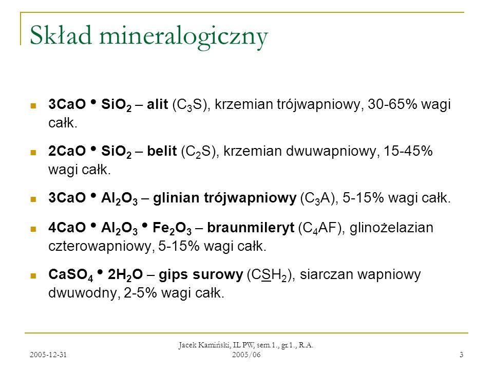2005-12-31 Jacek Kamiński, IL PW, sem.1., gr.1., R.A. 2005/06 3 Skład mineralogiczny 3CaO SiO 2 – alit (C 3 S), krzemian trójwapniowy, 30-65% wagi cał